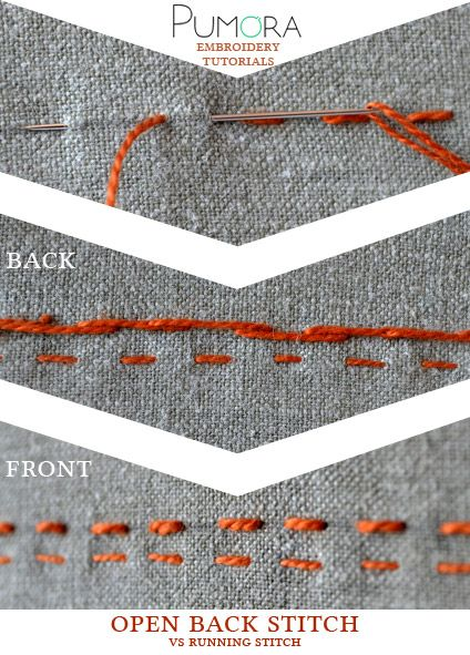 open back stitch tutorial