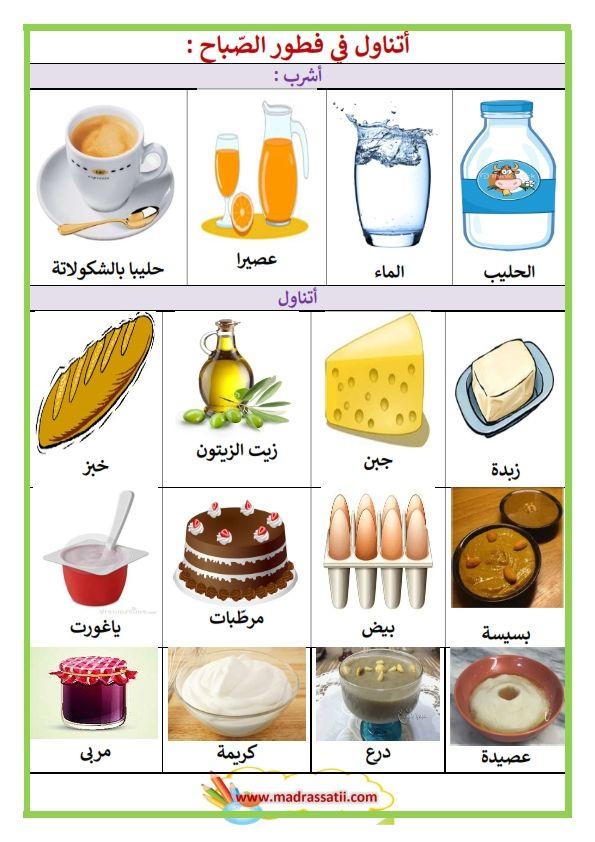 Resultat De Recherche D Images Pour بحث للاطفال فطور الصباح Food Architecture Brac