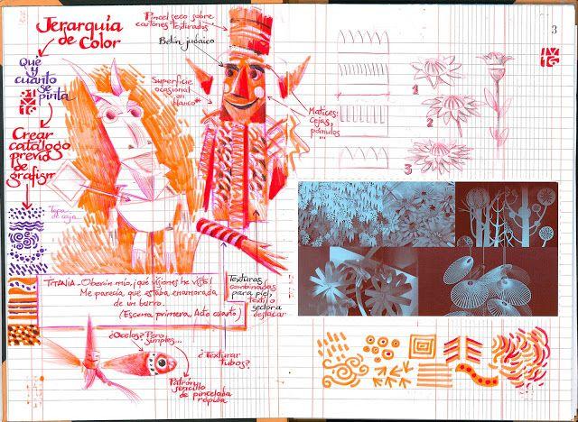 de vuelta con el cuaderno: UN SUEÑO DE LA NOCHE DE SAN JUAN Cuaderno de procesos
