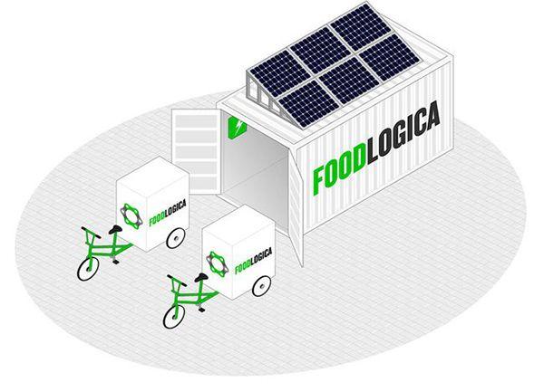 Le vélo-cargo solaire pour transporter la nourriture ? : http://www.efficycle.fr/le-velo-cargo-solaire-pour-transporter-la-nourriture/