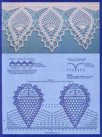 pineapple crochet edging (free pattern with chart)
