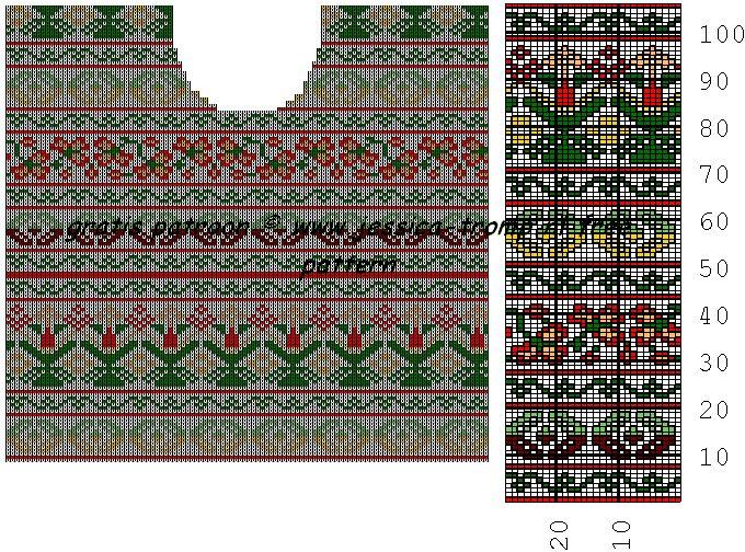 noorse trui zomerkleuren.png (680×504)