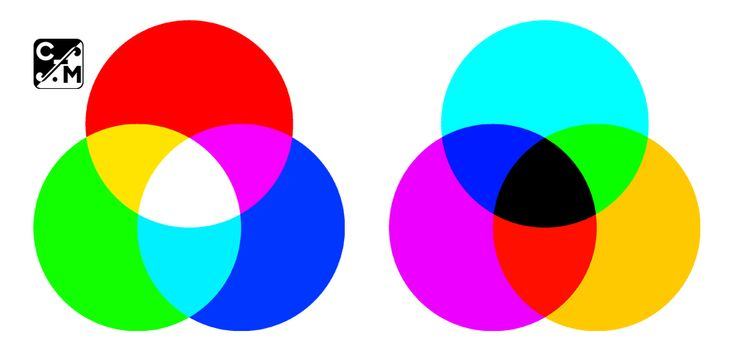 Aprende GESTIÓN DE COLOR EN FOTOGRAFÍA E IMPRESIÓN DIGITAL. aquí, en el Club. http://www.clubfotomexico.org.mx/cursos-y-talleres/taller-gestion-color/