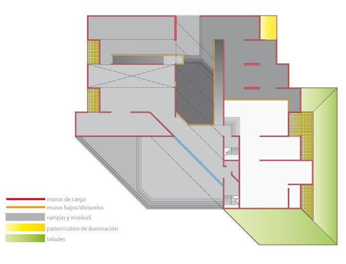 Galería de Clásicos de Arquitectura: Museo Tamayo / Abraham Zabludovsky &…