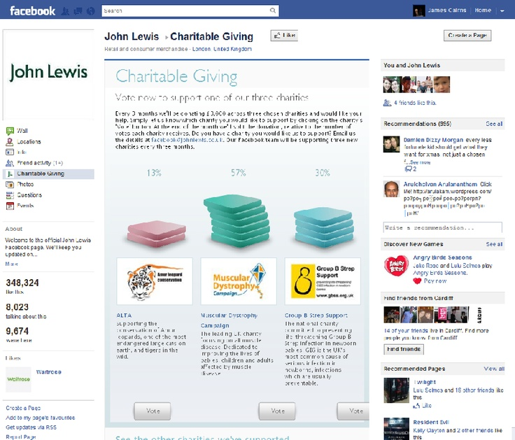 John Lewis showcasing the charitable causes that they support and offer their visitors the ability to engage with the page and vote for which charity gets what percentage. This could be used as a platform for selling seconds, with users being able to get a bargain and also see that percentage of the money is going to a good cause. Winning. :)