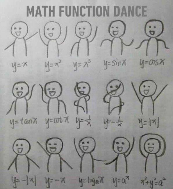 Math function dance
