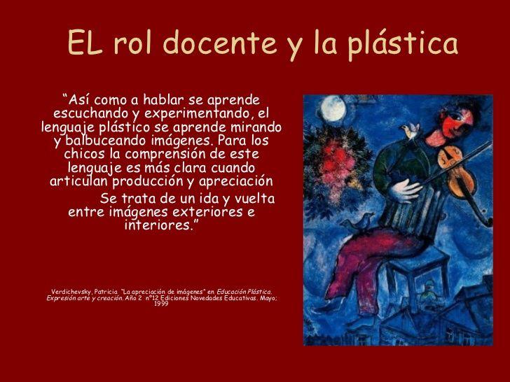 """EL rol docente y la plástica    """"Así como a hablar se aprende  escuchando y experimentando, ellenguaje plástico se aprende..."""