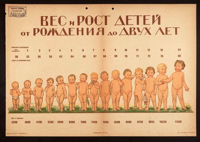 1399145660_sssr-kak-uhazhivat-za-detmi-4.jpg (640×454)