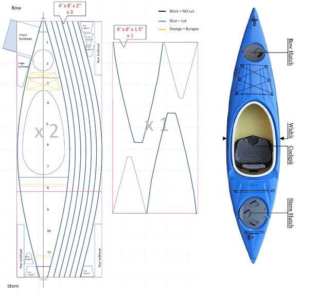 Sawfish The Unsinkable Lightweight Foam Kayak Free Diy Kayak Plans Anyone Can Build Kayaking Boat Boat Building