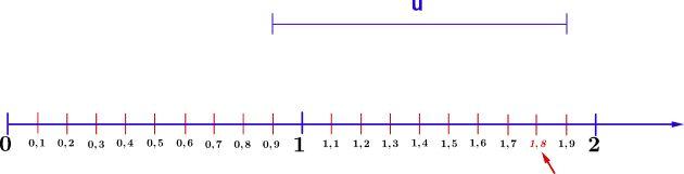 Numeri decimali: come confrontare tra loro numeri decimali e come rappresentarli su una retta.