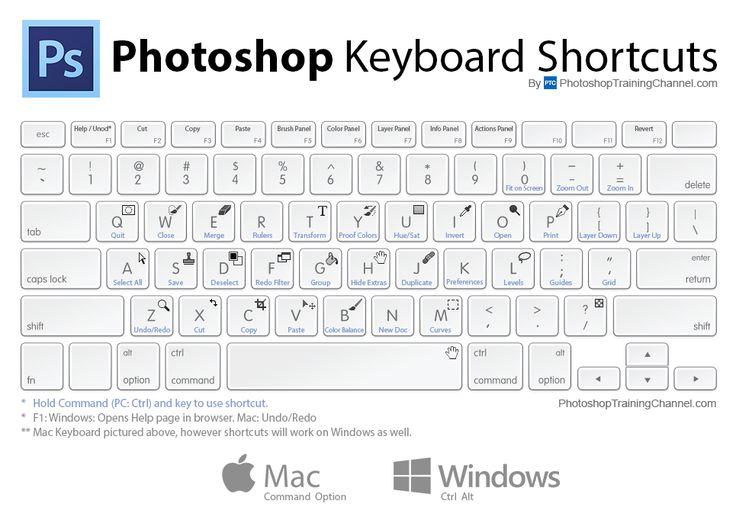 http://photoshoptrainingchannel.com/wp-content/uploads/2013/01/photoshop-keyboard-shortcuts.jpg