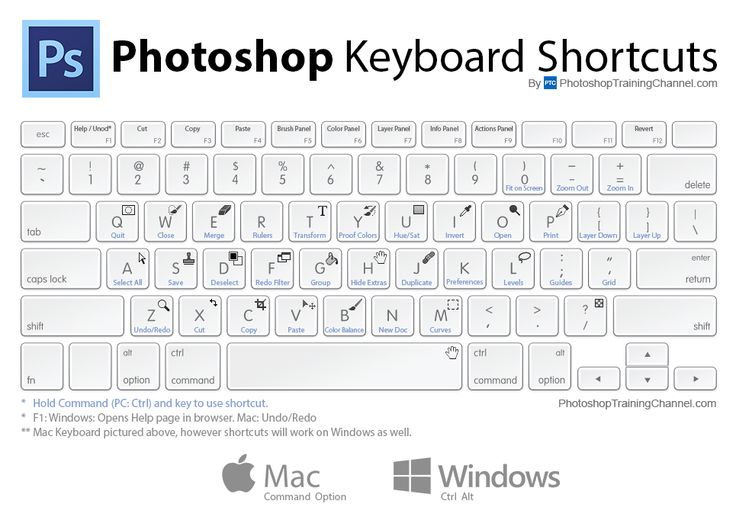 windows keyboard shortcuts wallpaper - photo #28