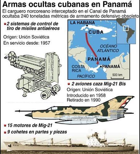 Armas-ocultas-cubanas-en-Panama.