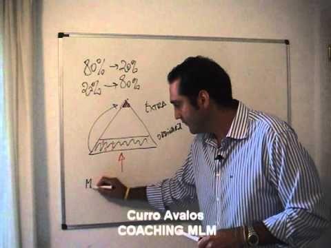 ¡¡OJO!!: ¿Es el Marketing Multinivel un FRAUDE?.