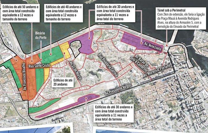 Porto Maravilha - Revitalização da Zona Portuária do Rio - Page 319 - SkyscraperCity usos propostos