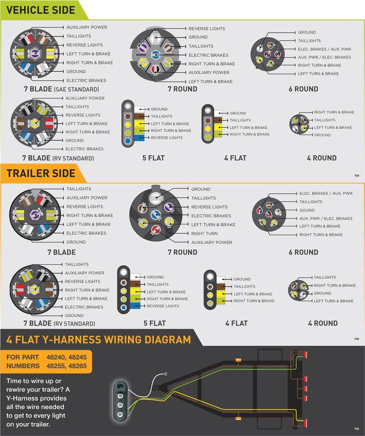 Wiring Diagram For Trailer Light 7 Pin Trailer wiring