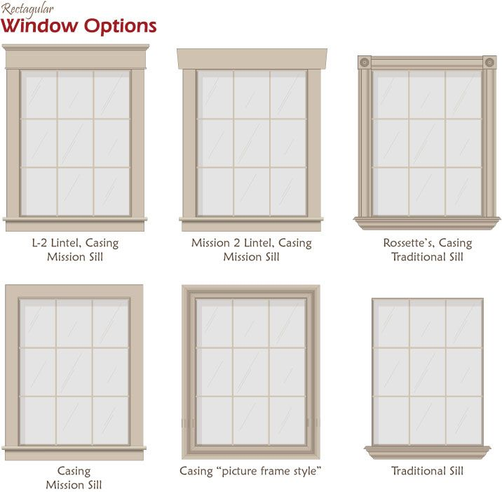 Lintel, Casing & Sill (68/window -- able to find similar pricing locally?)