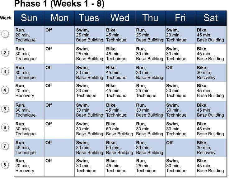 Triathlon Training Schedule | Sprint Triathlon Training Program Beginners Phase 1 (Weeks 1 - 8)