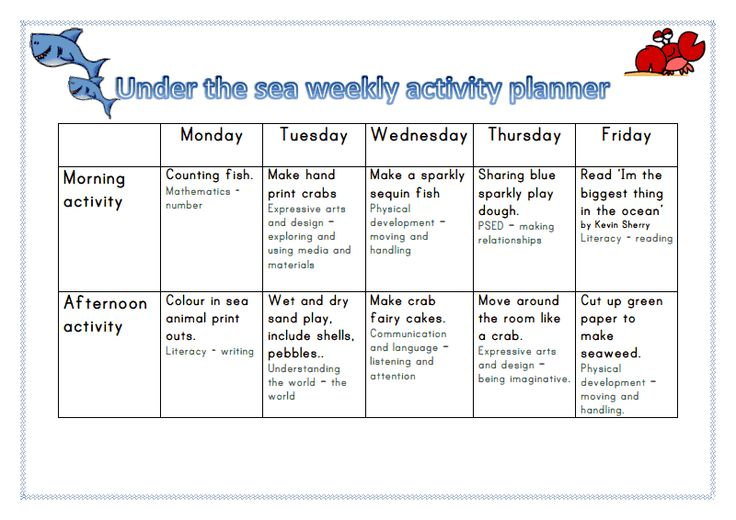 under the sea themed weekly activity planner- week 2. EYFS