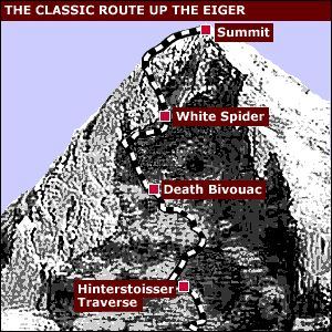 The Eiger- also known as the white spider. I think you know why.