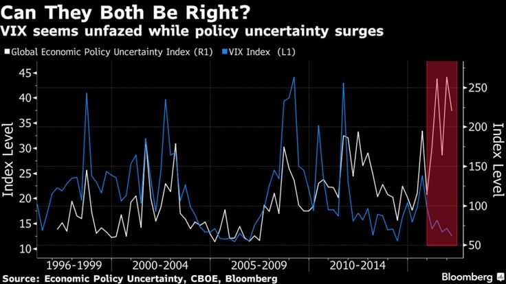 Why Robert Shiller Is Worried About the Trump Rally.(March 14th 2017)