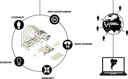 Fabhub Digital Fabrication Hub   Autos Post