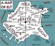 Mark Hancock's Map of ELT revised