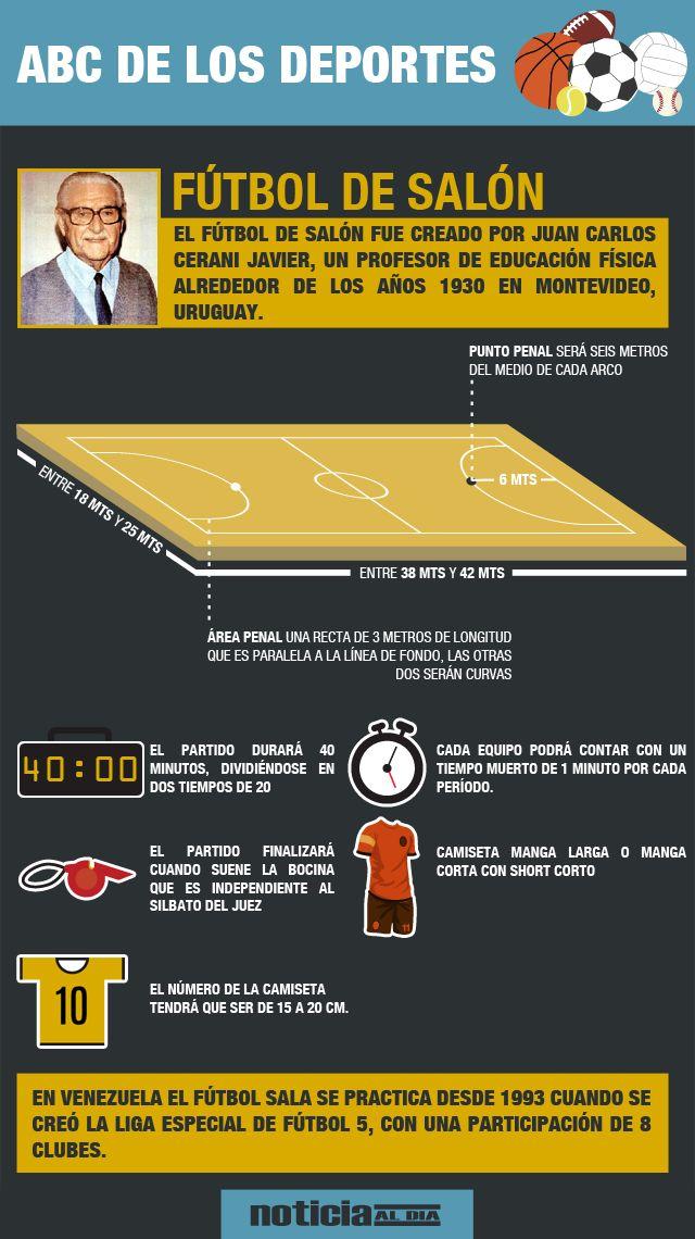 Fútsal de salón, Infografía: Juan Camacaro