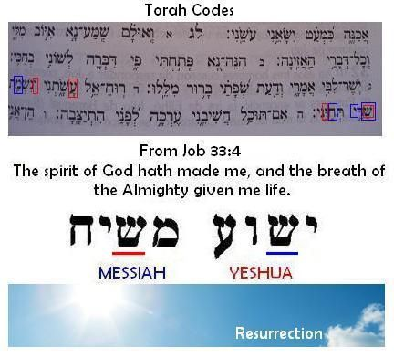 WOW! Bible Torah Codes 2012 by Midbar Nesher: Torah Codes Poster (Job 33:4 Messiah Yeshua)