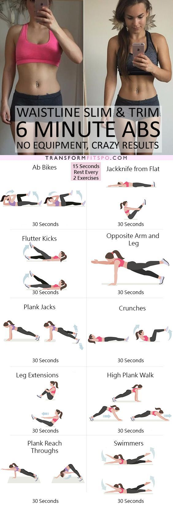 The Ultimate 6 Minute Abs Workout to Trim and Slim [AWESOME Results!]