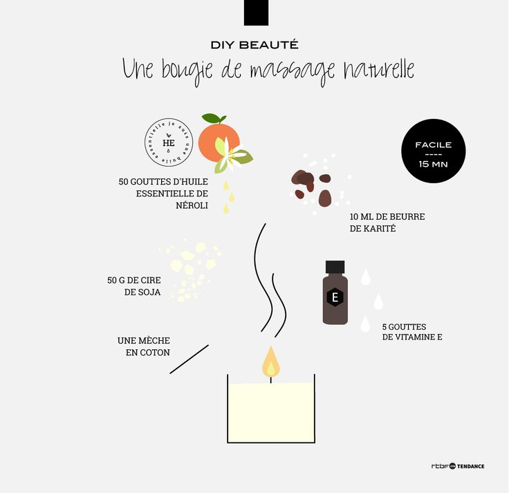 DIY Beauté : une bougie de massage naturelle