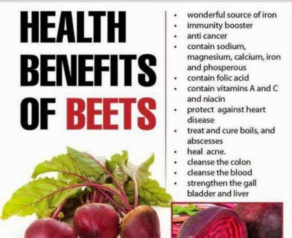 Amazing Health benefits of Beets - Health care, beauty tips...