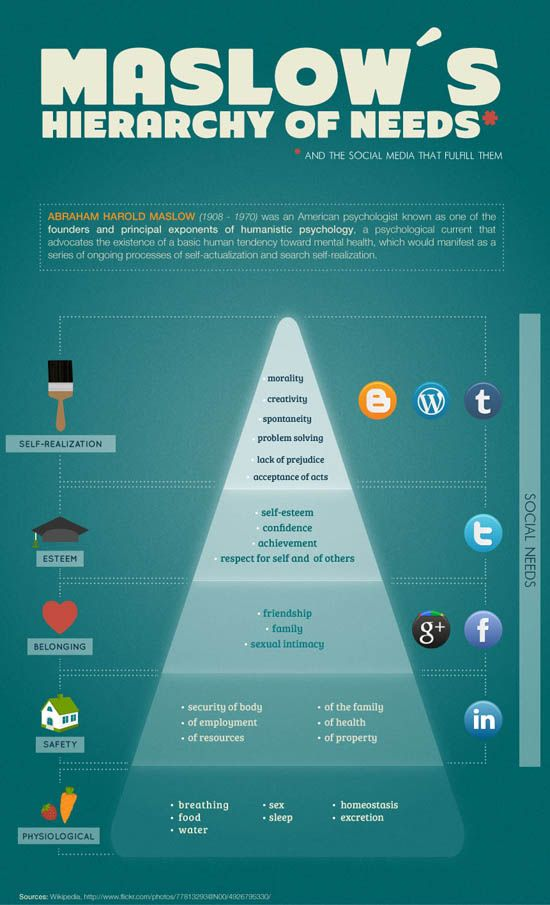 A different perspective, I like it. #HigherEducation is allowing schools to use social media as well. http://vergepipemedia.com/blog/top-business-schools-using-social-media/
