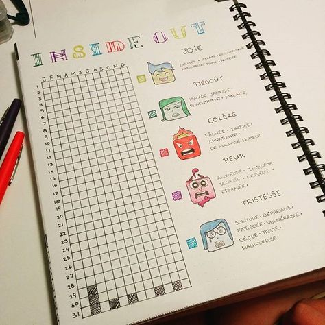 Les 25 meilleures id es de la cat gorie bullet journal inside out sur pinterest bullet journal - Idee tracker bullet journal ...