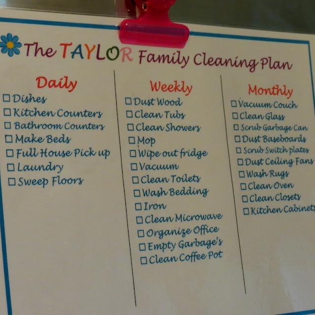 The Taylor House: Kitchen Organization tips