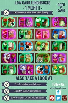 Low Carb Kids - 1 month of sugar free lunch boxes | Fruits ...