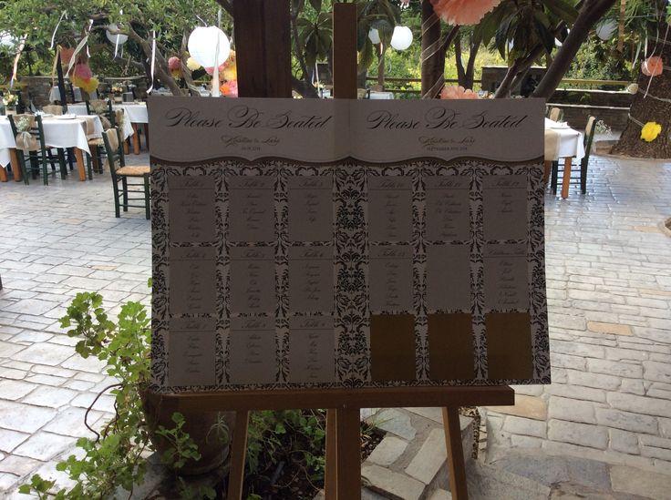 Seating board ideas by islandevents.gr Naxos-weddings in Greece