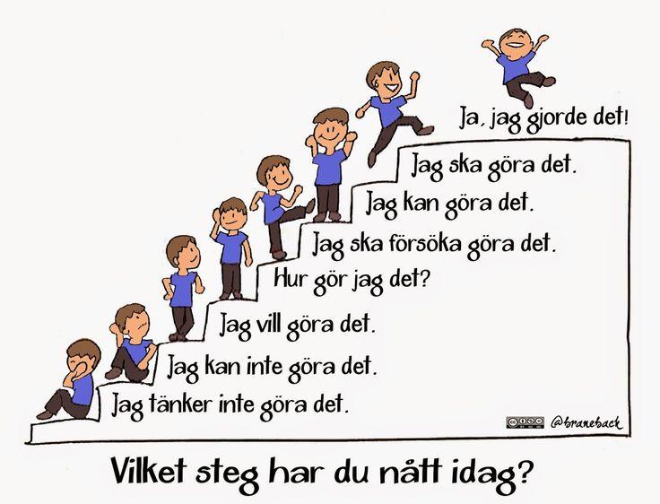 Nybörjarguide till flippat klassrum - av Karin Brånebäck.