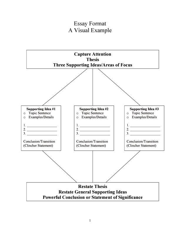 Example Of Essay In Apa Format Essay Format Apa Resume Format Pdf