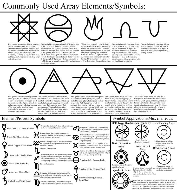 Alchemy Tutorial: Array Elements/Symbols by themrparticleman.deviantart.com on @DeviantArt
