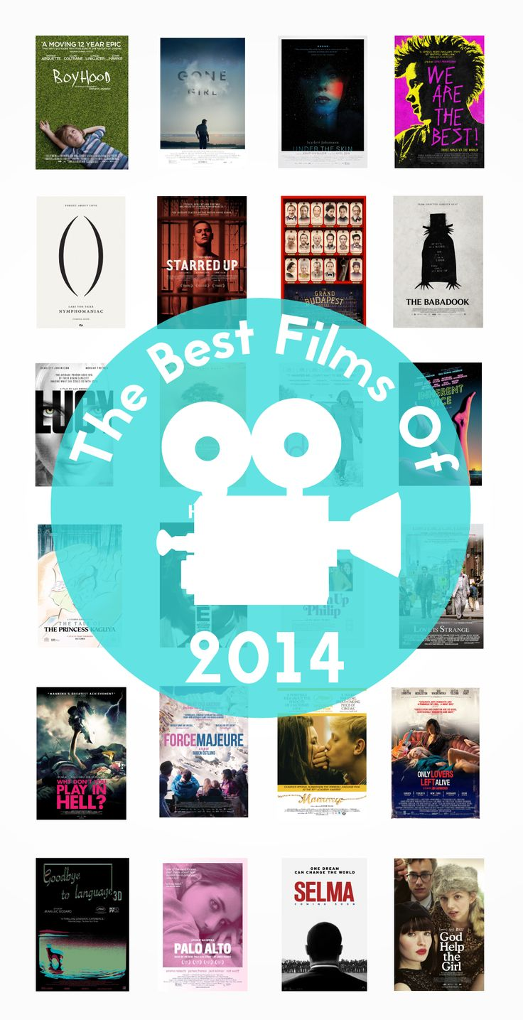 2014 was a great year for movies! Here are some of the best new releases!