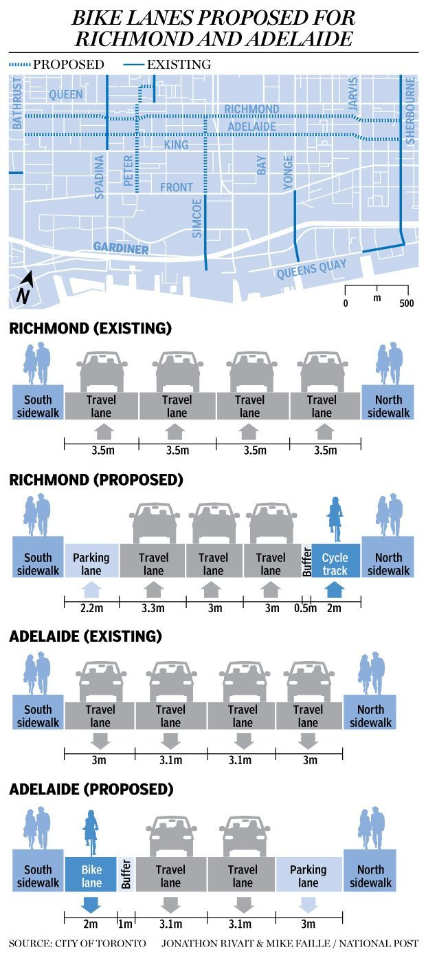 Bike lanes proposed for the City of Toronto, 2014. Click image for full story via National Post and visit the slowottawa.ca boards >> https://www.pinterest.com/slowottawa/: