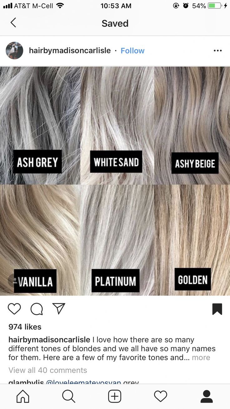 Greyombrehair Freakin Fun Hair In 2019 Grey Blonde