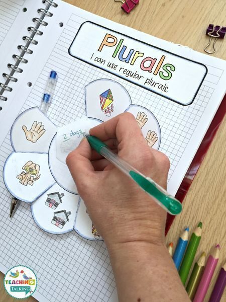 17 Best ideas about English Activities For Kids on Pinterest   Esl ...