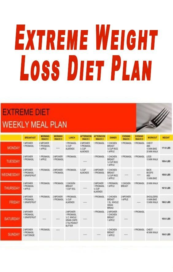 extreme weight loss plan for women