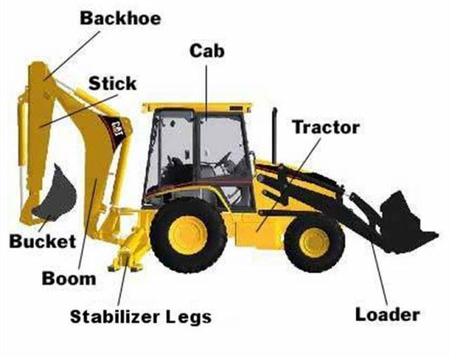 Machineries like #JCB and #backhoes have seen a tremendous