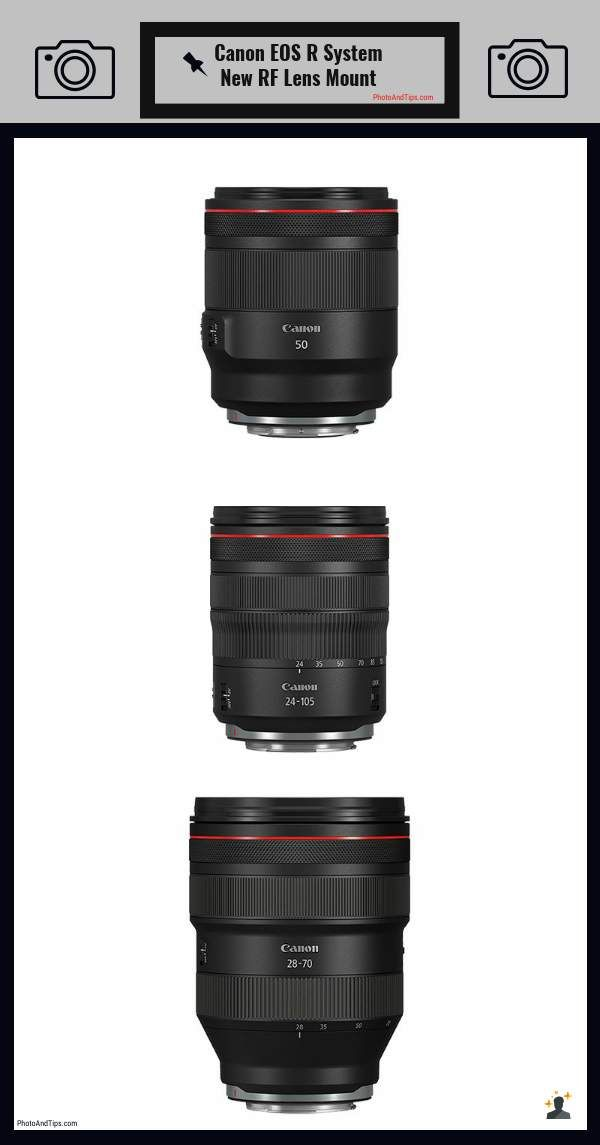 Canon Eos R System Fast Guide New Rf Lens Mount Canon Camera Camera Lenses Canon Canon Camera Tips
