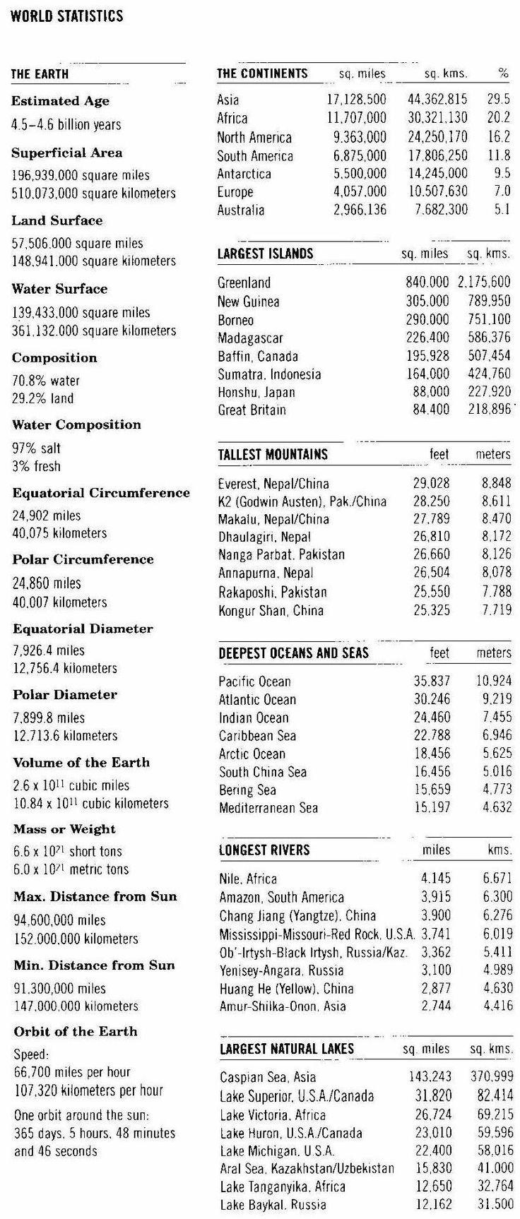 121 best handy data charts pormula images on pinterest sacred data charts statistics magnets anchor mathematics engineering infographics symbols knowledge buycottarizona Image collections