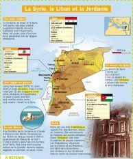 La Syrie, le Liban et la Jordanie - Mon Quotidien, le seul site d'information quotidienne pour les 10-14 ans !