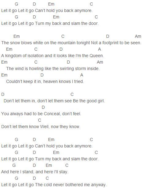 Demi Lovato - Let it Go Chords : Guitar : Pinterest : Frozen, Donu0026#39;t judge and Guitar chords